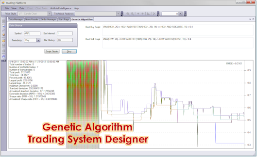 Genetic algorithm trading systems