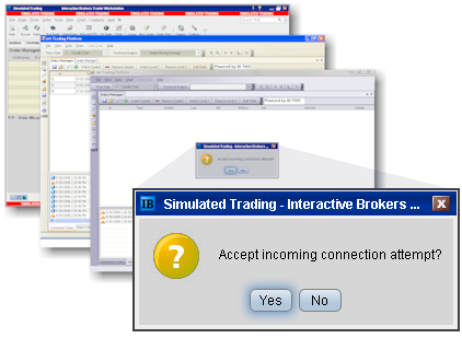 Interactive Brokers (IB) Brokerage API Support