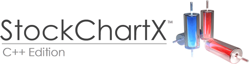 StockChartX C++ Financial Stock Chart Component Library with Source